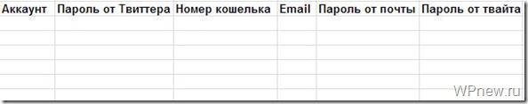 Таблица для доступа к почте, твиттеру и т.п.