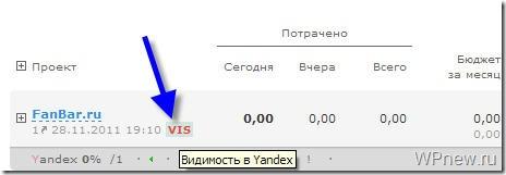 Видимость в Яндексе
