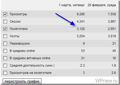 Статистика от LiveInternet