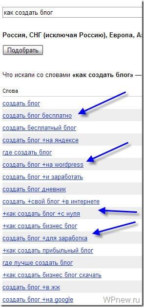 Как сделать семантическое ядро сайта видео как сделать лого сайта для яндекс закладок