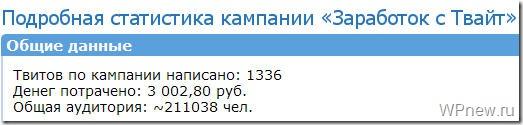 statistika_reklamy