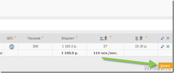 Данные по ключевому слову в Seopult.pro