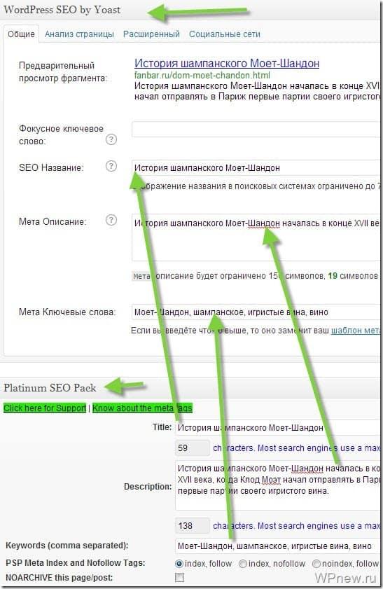 Yoast WordPress SEO настройка