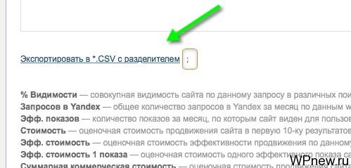 Мегаиндекс видимость сайта