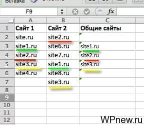 """""""Золотые доноры"""" для покупки ссылок"""