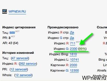 Индекс в Google