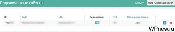 Панель сайтов