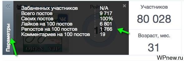 Статистика площадки Webartex