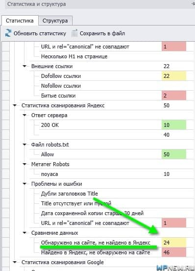 Не в индексе Яндекса