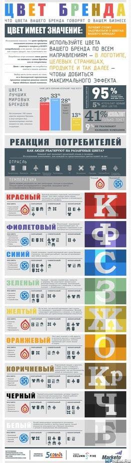 Инфографика цветов логотипа