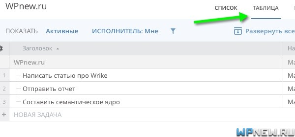 Таблица в Wrike