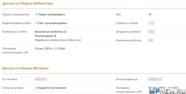 Данные Яндекс Вебмастера