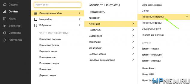 Источник трафика - поисковые системы