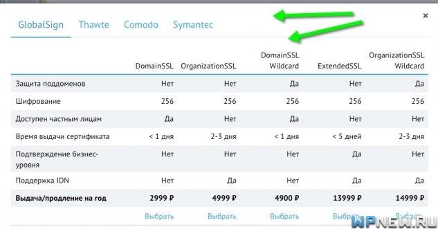 Виды SSL-сертификатов на Beget
