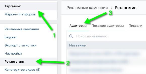 Аудитория Vkontakte